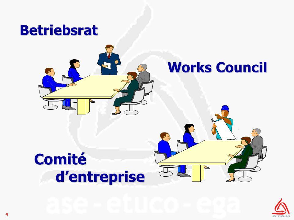 4 Works Council Betriebsrat Comité d'entreprise d'entreprise