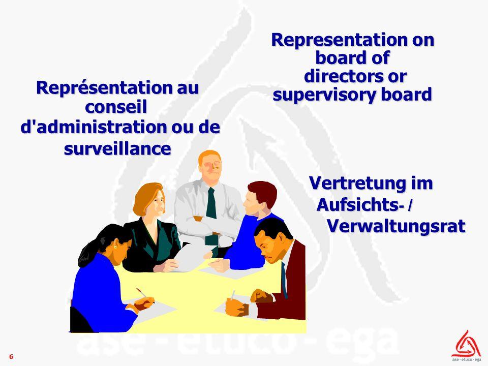 6 Représentation au conseil d administration ou de surveillance Vertretung im Aufsichts - / Verwaltungsrat Verwaltungsrat Representation on board of directors or supervisory board