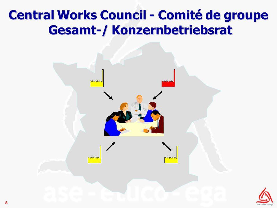 8 Central Works Council - Comité de groupe Gesamt-/ Konzernbetriebsrat