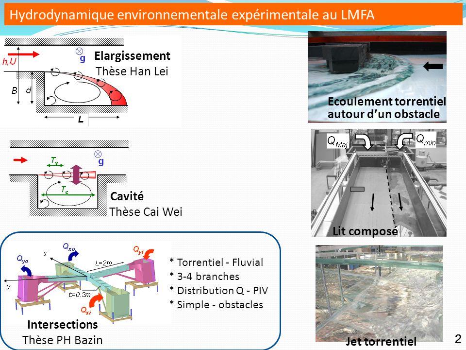 2 Elargissement Thèse Han Lei Hydrodynamique environnementale expérimentale au LMFA Thèse Cai Wei Cavité Intersections Thèse PH Bazin Ecoulement torrentiel autour d'un obstacle Lit composé Jet torrentiel * Torrentiel - Fluvial * 3-4 branches * Distribution Q - PIV * Simple - obstacles