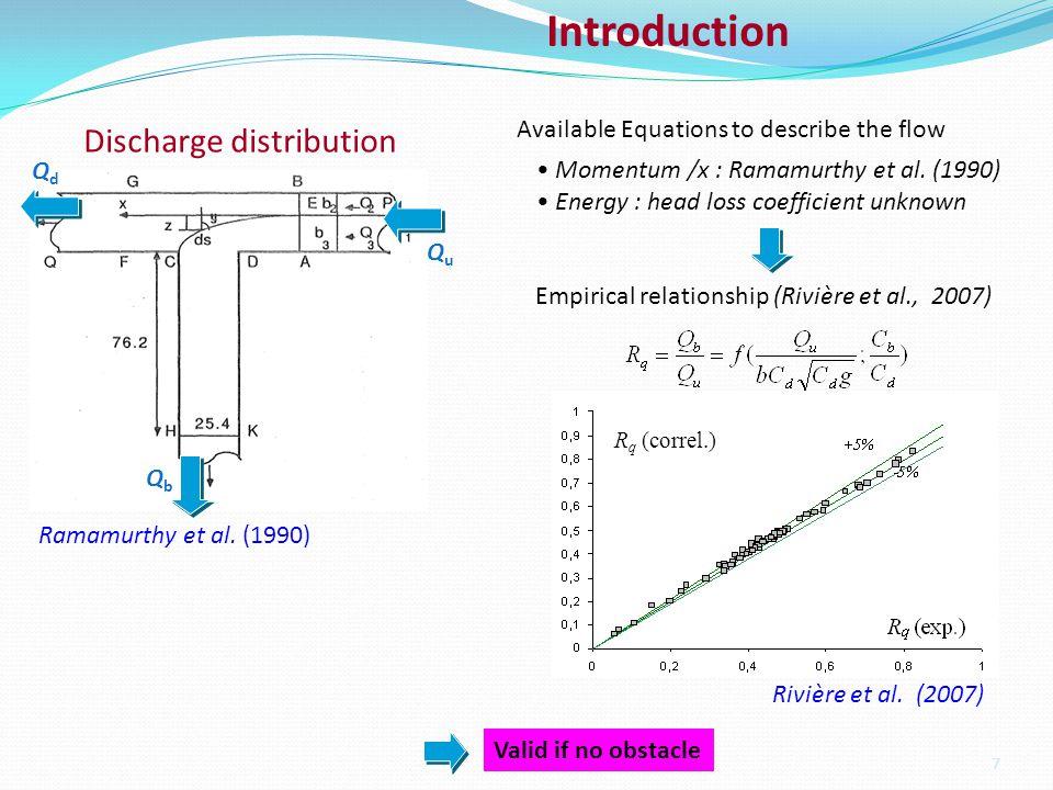 7 Introduction Ramamurthy et al. (1990) Momentum /x : Ramamurthy et al.