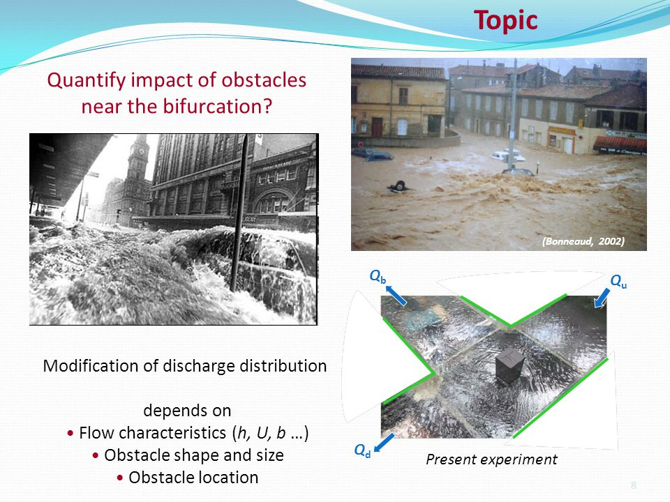 8 Topic Quantify impact of obstacles near the bifurcation.