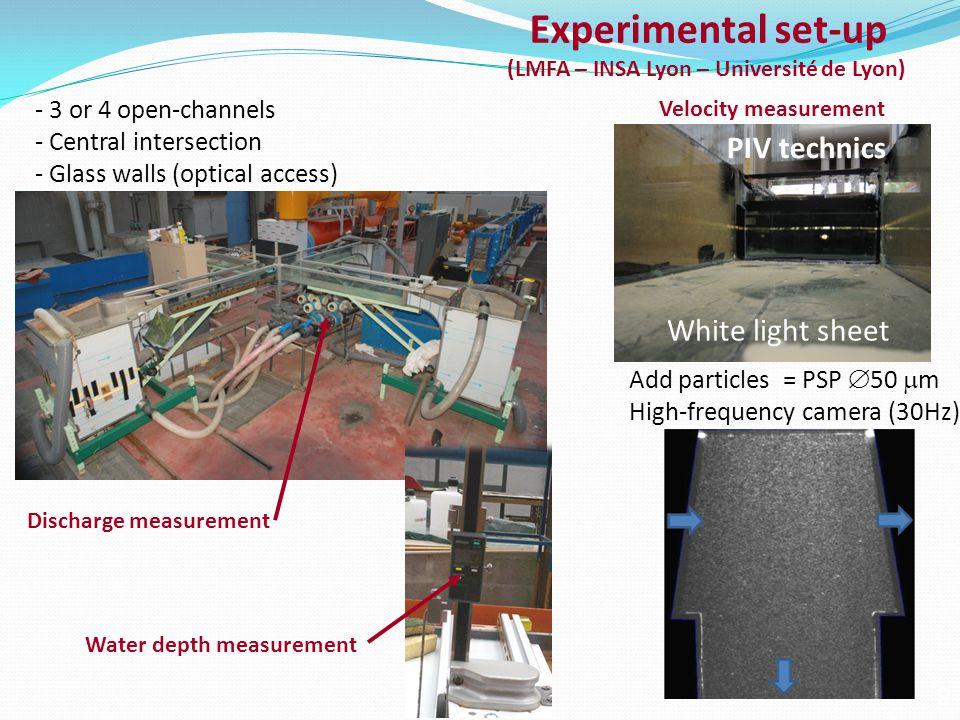 9 Experimental set-up White light sheet PIV technics (LMFA – INSA Lyon – Université de Lyon) - 3 or 4 open-channels - Central intersection - Glass walls (optical access) Add particles = PSP  50  m High-frequency camera (30Hz) Velocity measurement Discharge measurement Water depth measurement
