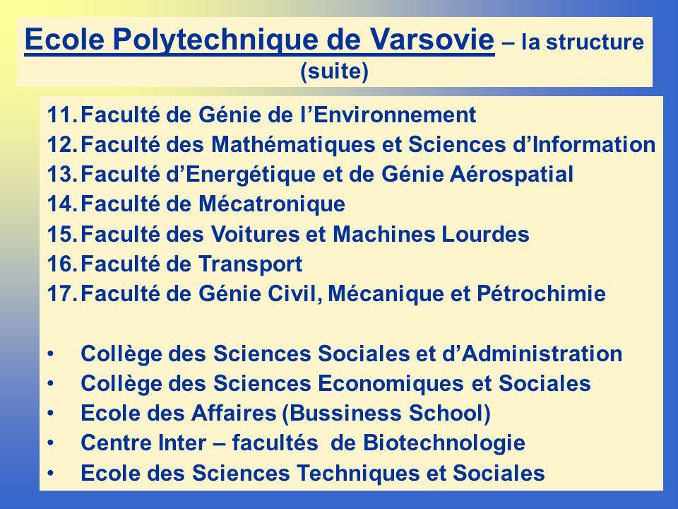 11.Faculté de Génie de l'Environnement 12.Faculté des Mathématiques et Sciences d'Information 13.Faculté d'Energétique et de Génie Aérospatial 14.Facu
