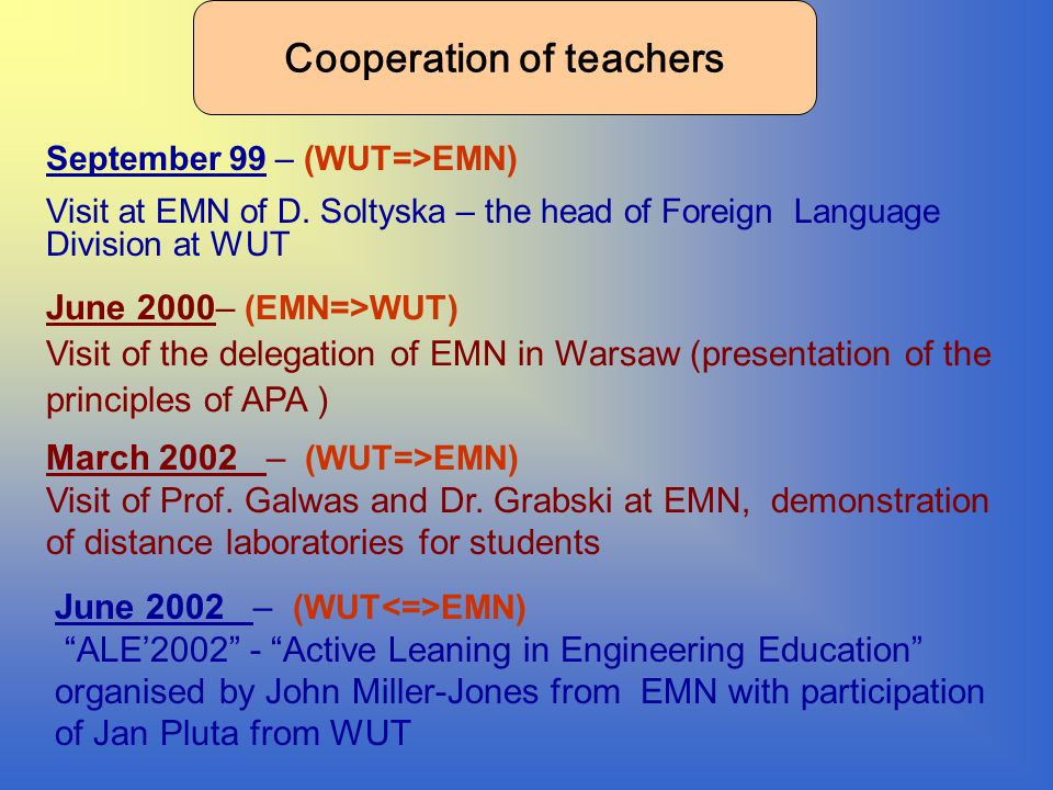 Cooperation of teachers September 99 – (WUT=>EMN) Visit at EMN of D.