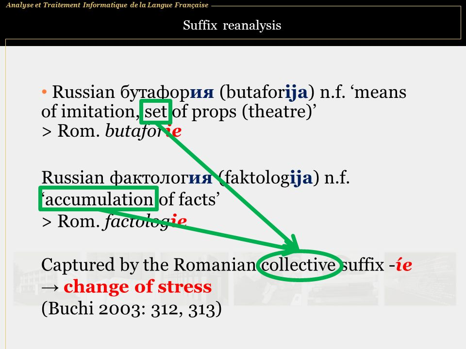 Analyse et Traitement Informatique de la Langue Française Suffix reanalysis Russian фактология (faktologija) n.f.