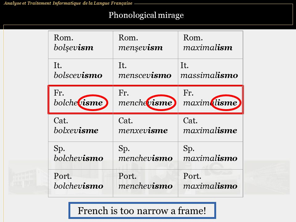 Analyse et Traitement Informatique de la Langue Française Phonological mirage Rom.