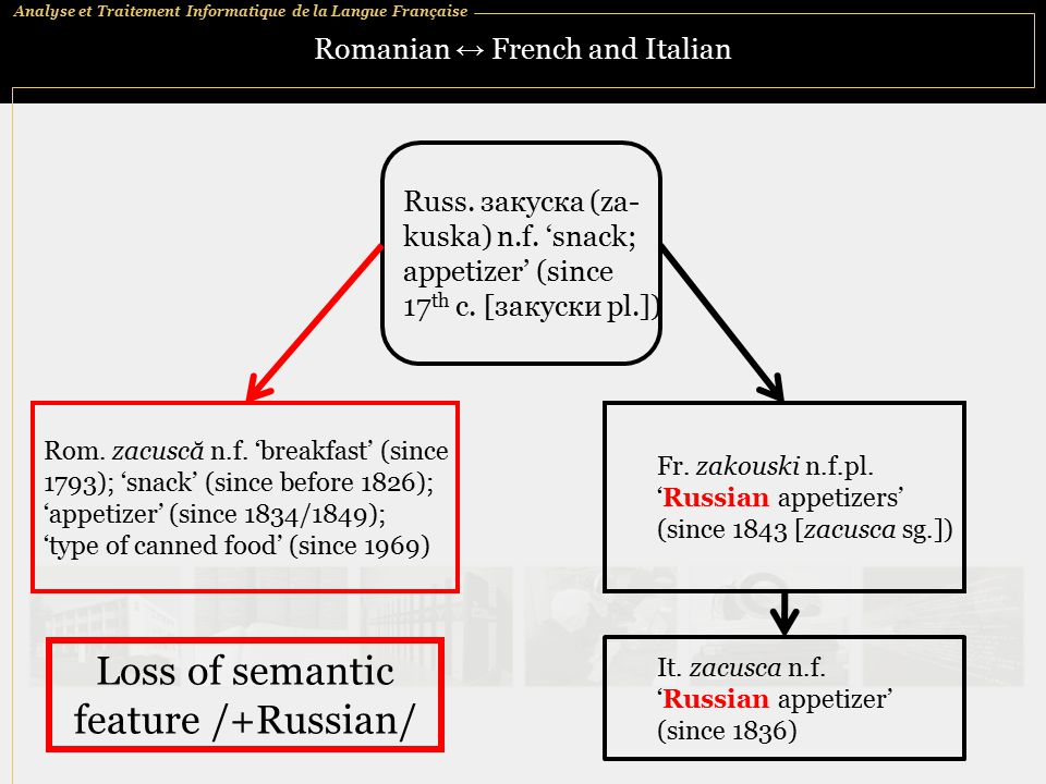 Analyse et Traitement Informatique de la Langue Française Romanian ↔ French and Italian Russ.