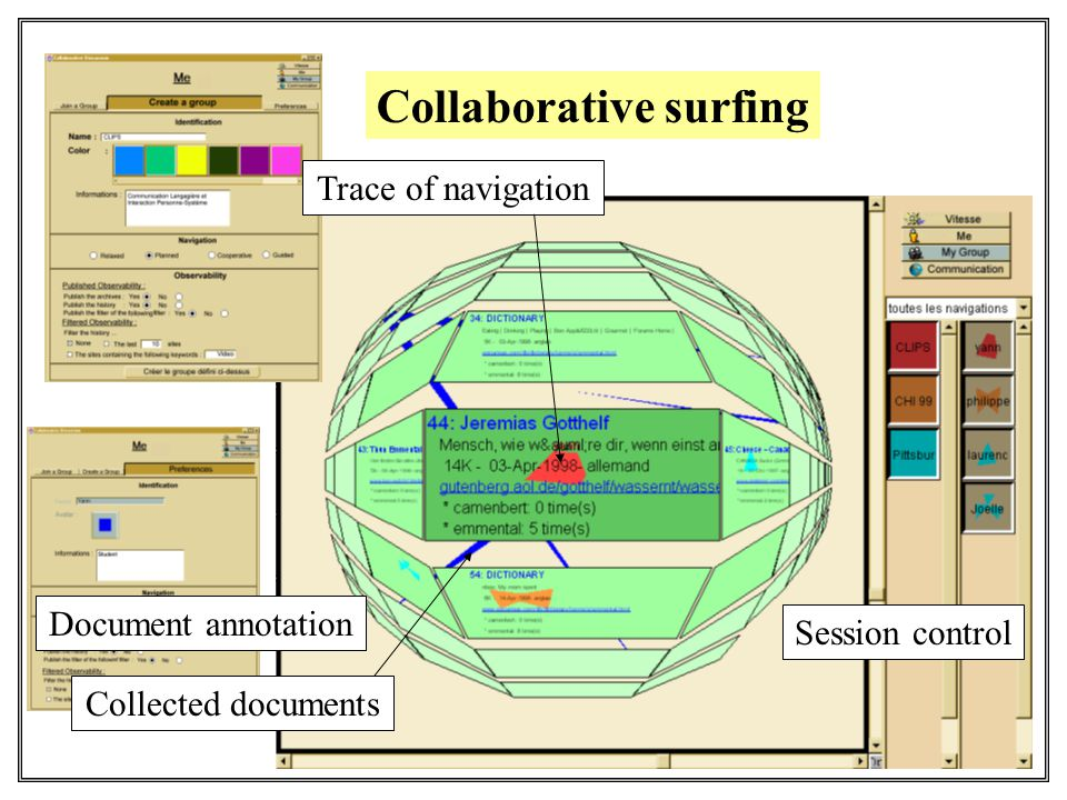 Collaborative surfing Trace of navigation Collected documents Session control Document annotation