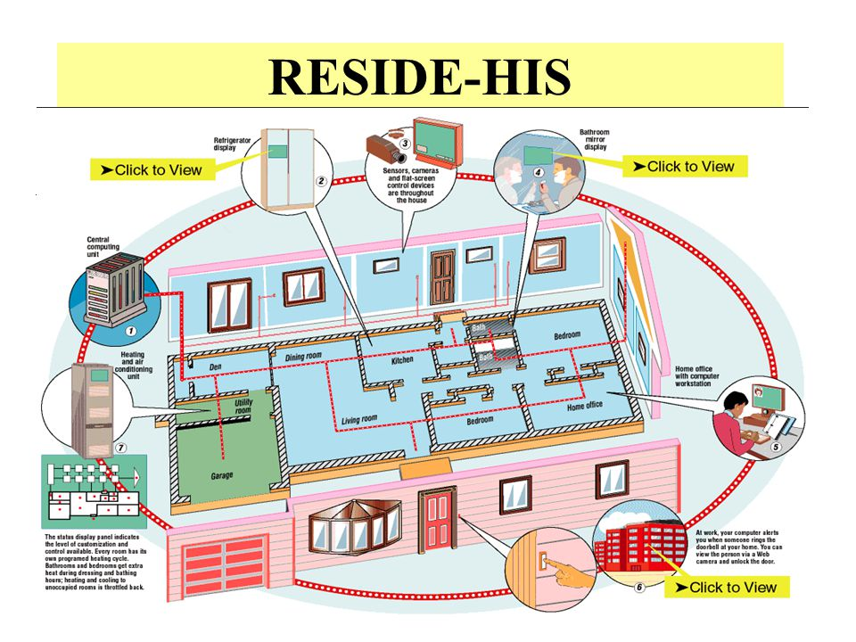 RESIDE-HIS