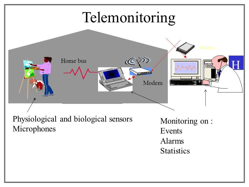 Telemonitoring Réseau Téléphonique Public Modem H Home bus Physiological and biological sensors Microphones Monitoring on : Events Alarms Statistics