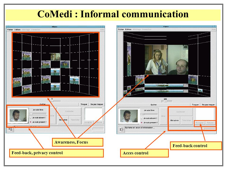 CoMedi : Informal communication Feed-back, privacy control Awareness, Focus Acces control Feed-back control