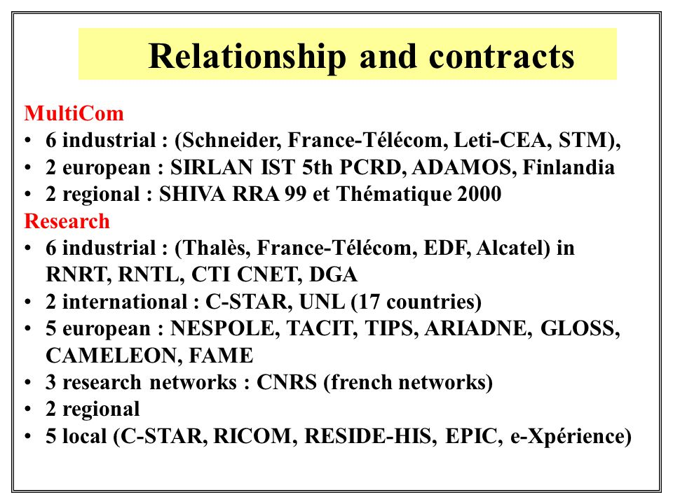 Relationship and contracts MultiCom 6 industrial : (Schneider, France-Télécom, Leti-CEA, STM), 2 european : SIRLAN IST 5th PCRD, ADAMOS, Finlandia 2 r
