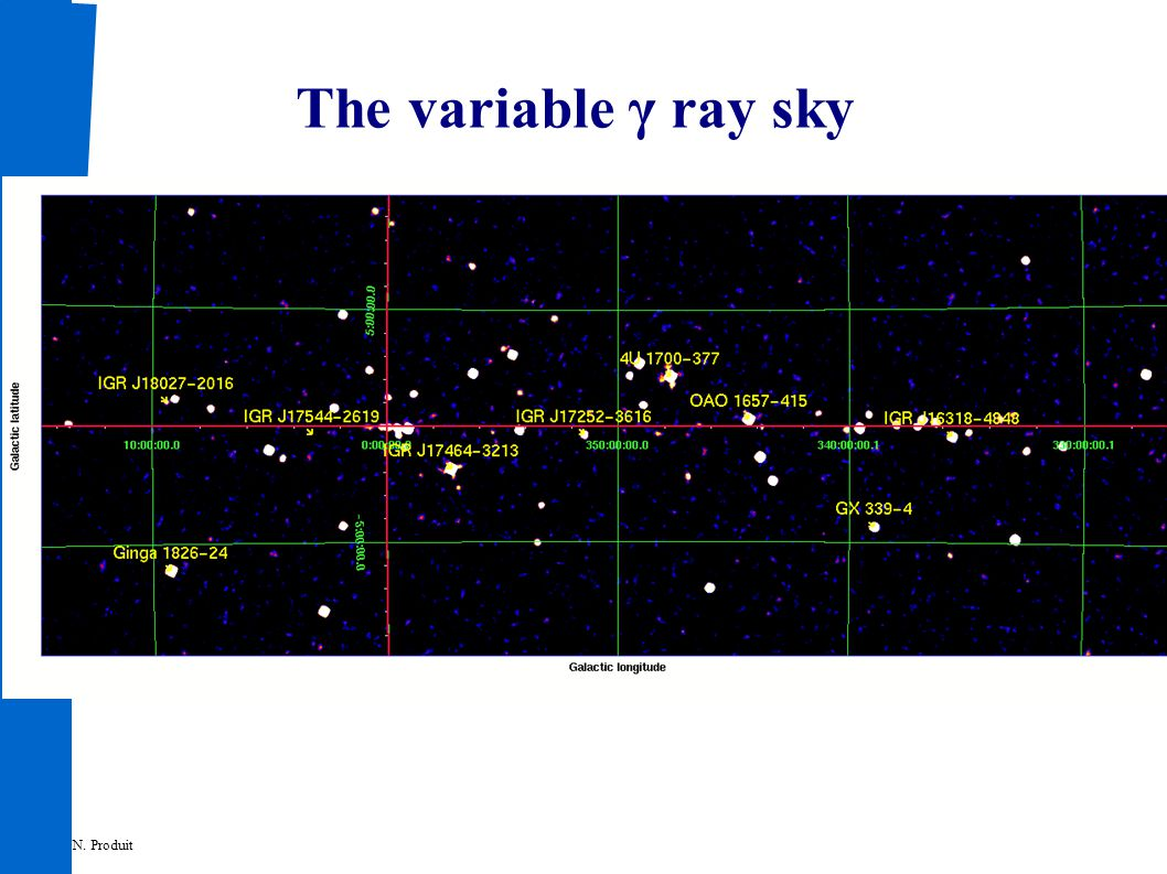 The variable γ ray sky N. Produit