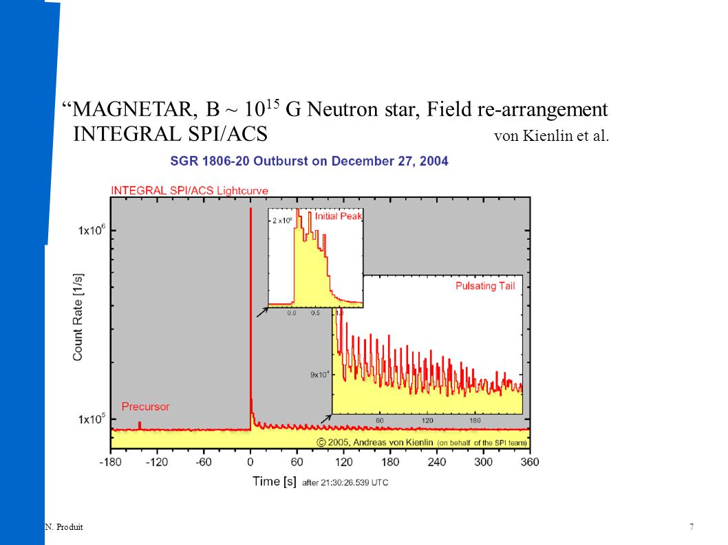 7 MAGNETAR, B ~ 10 15 G Neutron star, Field re-arrangement INTEGRAL SPI/ACS von Kienlin et al.