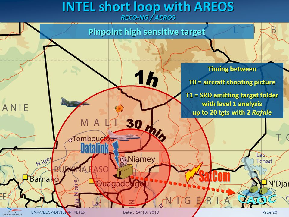 EMAA/BEOP/DIVISION RETEX Date : 14/10/ 2013Page 20 INTEL short loop with AREOS RECO-NG / AEROS Pinpoint high sensitive target Timing between T0 = aircraft shooting picture T1 = SRD emitting target folder with level 1 analysis up to 20 tgts with 2 Rafale