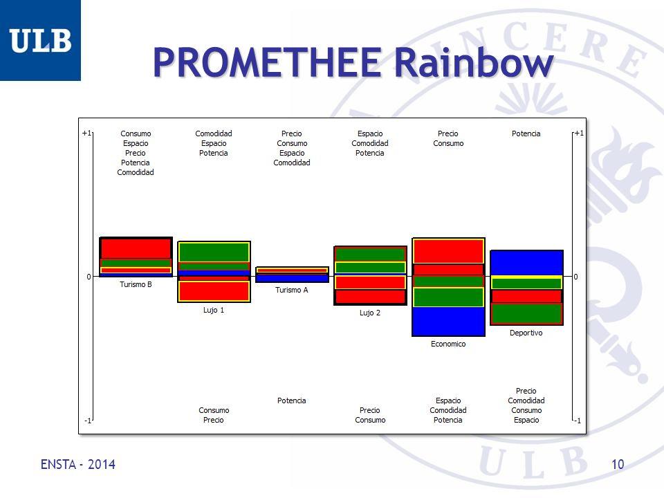 PROMETHEE Rainbow ENSTA - 2014 10