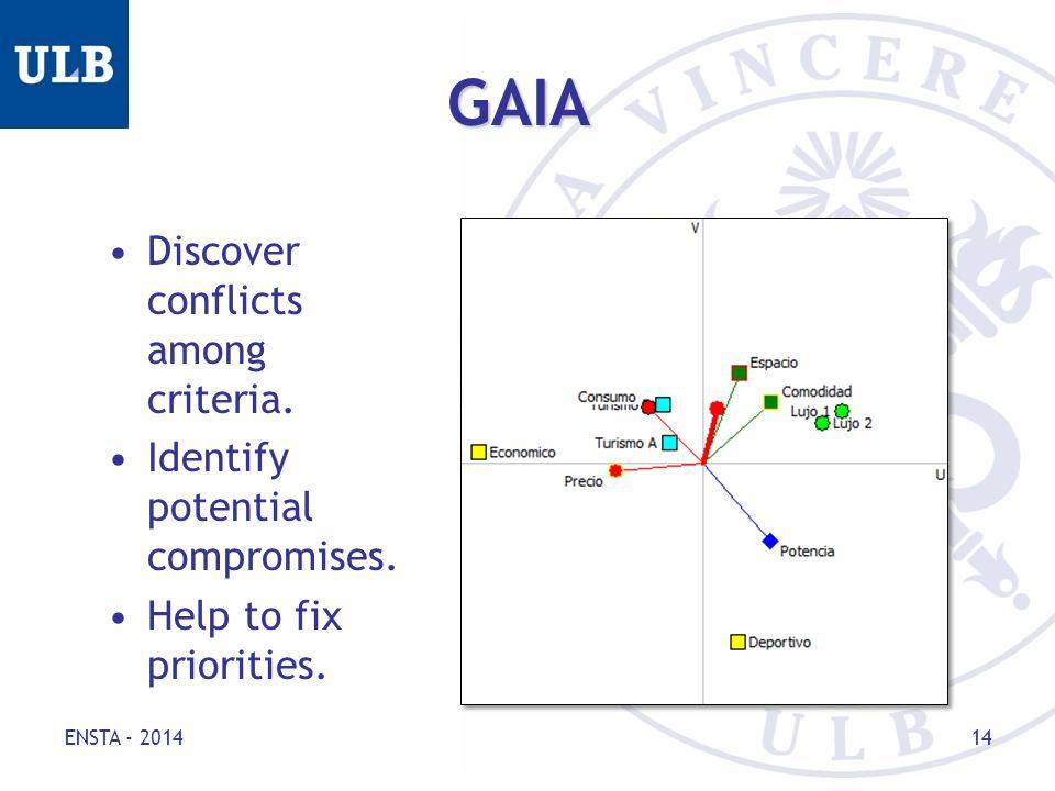 ENSTA - 2014 14 GAIA Discover conflicts among criteria.