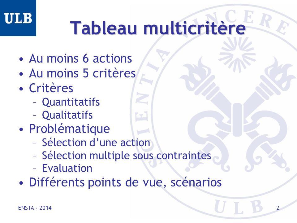 Tableau multicritère Au moins 6 actions Au moins 5 critères Critères –Quantitatifs –Qualitatifs Problématique –Sélection d'une action –Sélection multiple sous contraintes –Evaluation Différents points de vue, scénarios ENSTA - 2014 2