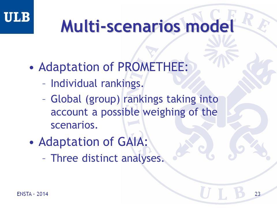 ENSTA - 2014 23 Multi-scenarios model Adaptation of PROMETHEE: –Individual rankings.