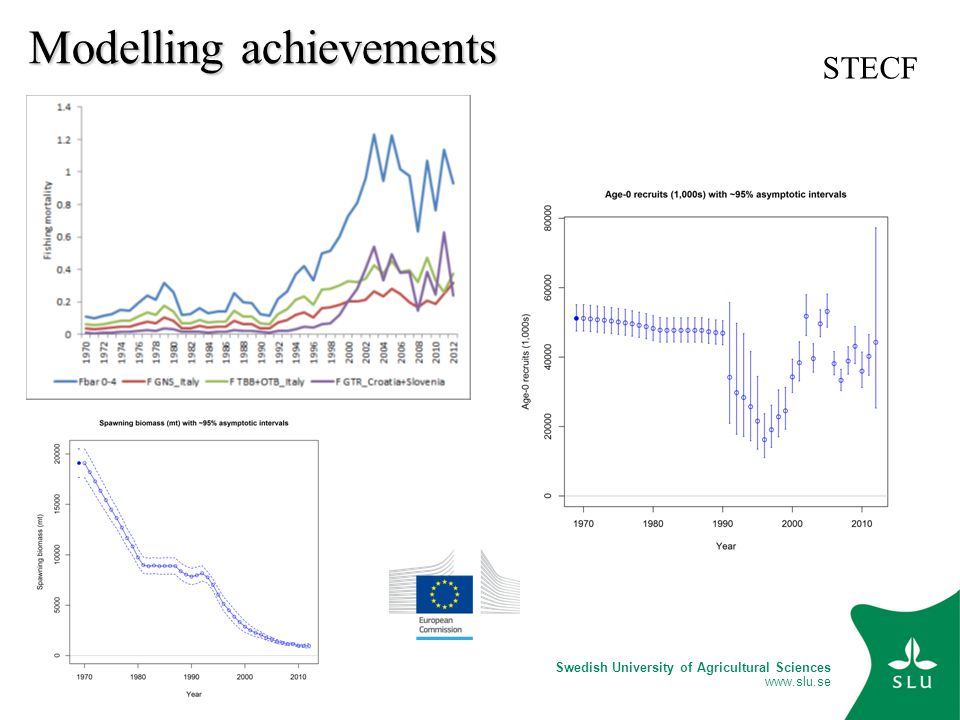 Swedish University of Agricultural Sciences www.slu.se Modelling achievements STECF
