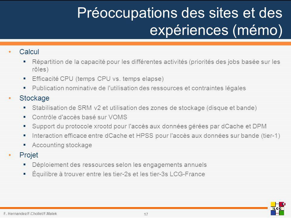 Préoccupations des sites et des expériences (mémo) Calcul  Répartition de la capacité pour les différentes activités (priorités des jobs basée sur les rôles)  Efficacité CPU (temps CPU vs.