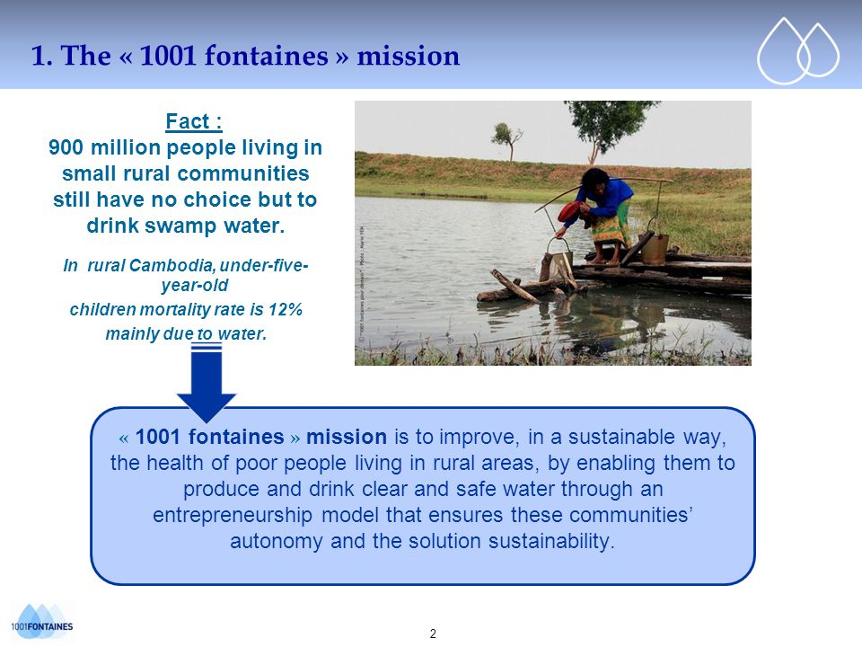 Cliquez pour modifier le style du titre 1. The « 1001 fontaines » mission 2 Fact : 900 million people living in small rural communities still have no