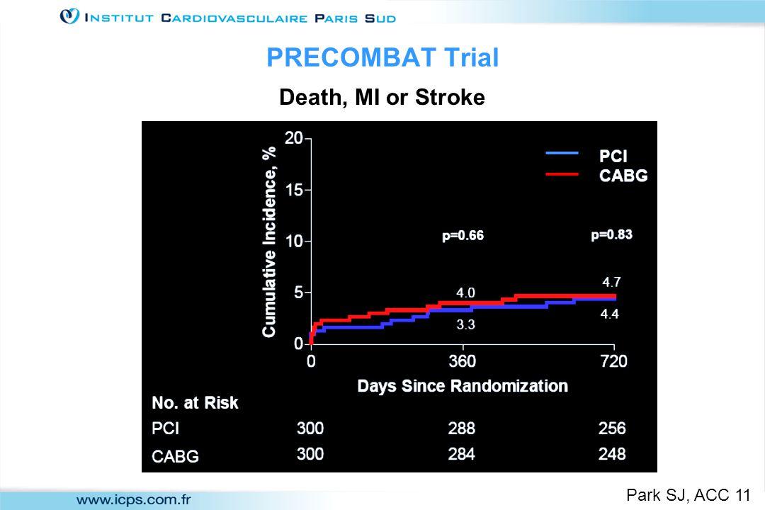 PRECOMBAT Trial Death, MI or Stroke Park SJ, ACC 11