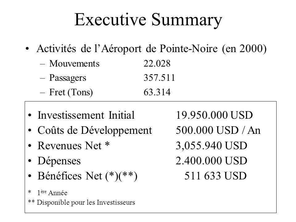Executive Summary Activités de l'Aéroport de Pointe-Noire (en 2000) –Mouvements22.028 –Passagers357.511 –Fret (Tons)63.314 Investissement Initial 19.950.000 USD Coûts de Développement500.000 USD / An Revenues Net *3,055.940 USD Dépenses2.400.000 USD Bénéfices Net (*)(**) 511 633 USD * 1 ère Année ** Disponible pour les Investisseurs