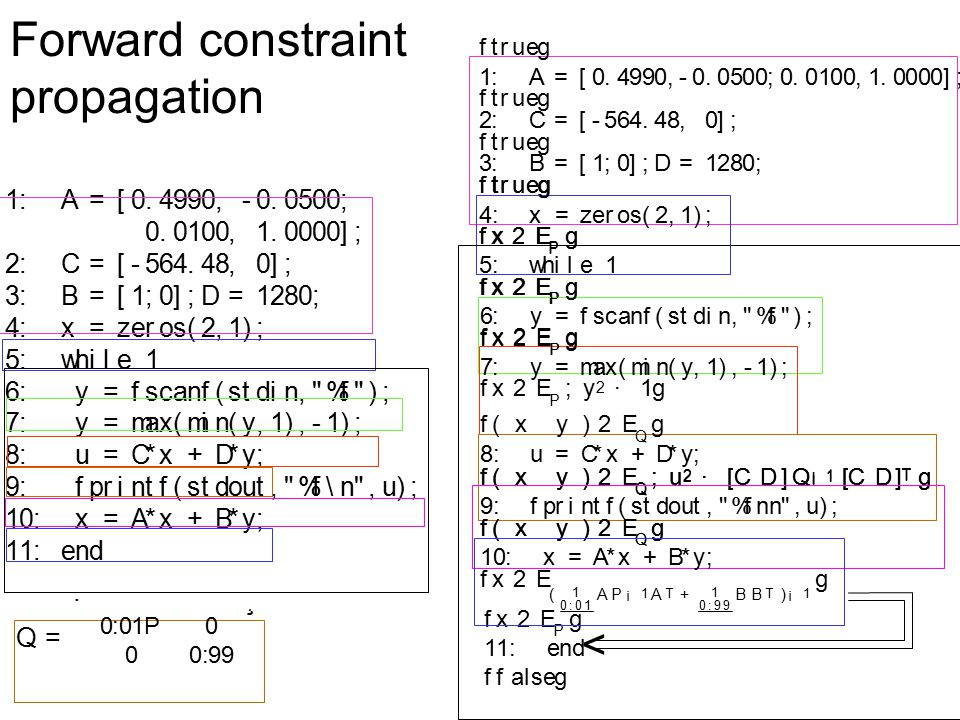 Forward constraint propagation f t rue g 1 : A = [ 0.