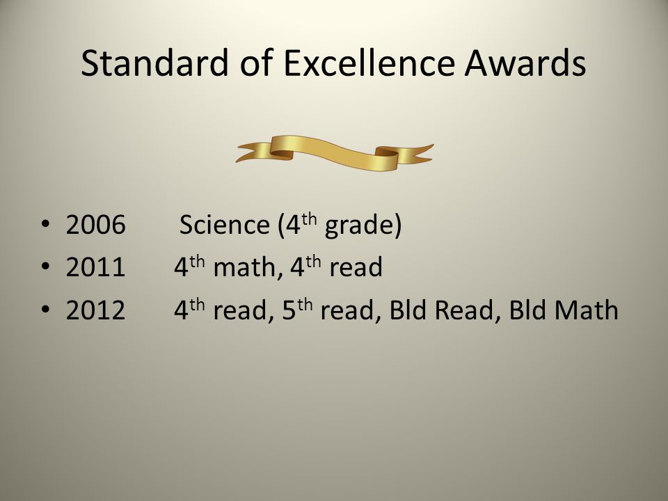 Standard of Excellence Awards 2006 Science (4 th grade) 2011 4 th math, 4 th read 2012 4 th read, 5 th read, Bld Read, Bld Math