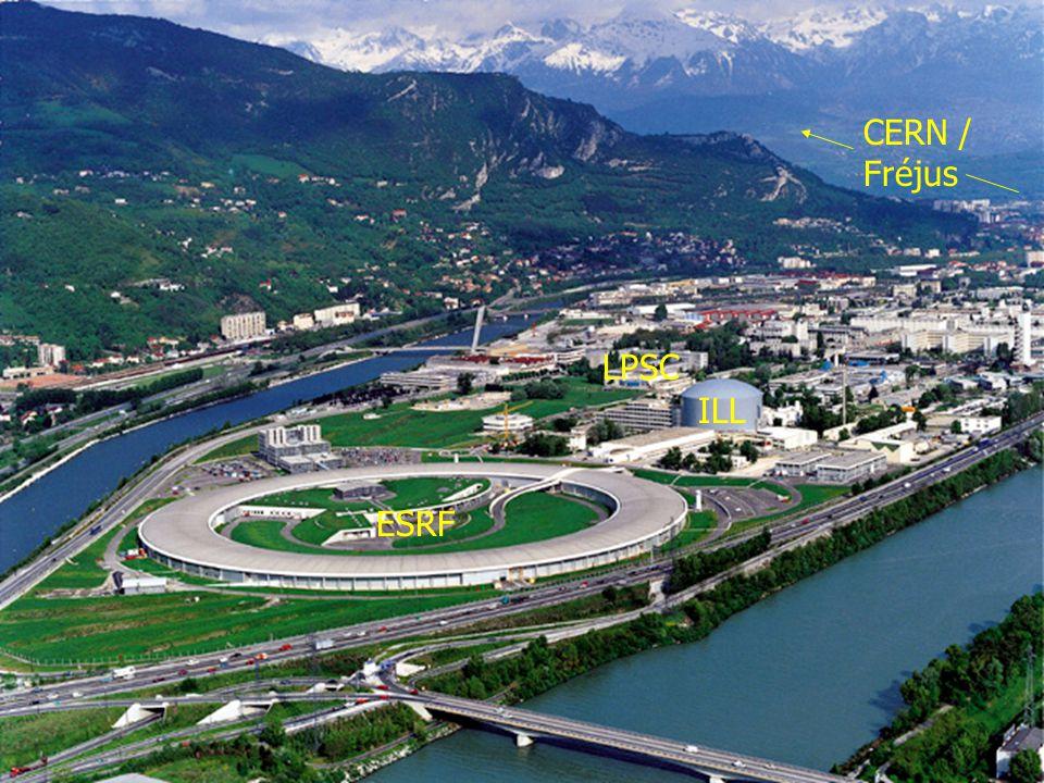 January 15, 2008Michael Klasen, LPSC Grenoble3 ESRF ILL LPSC CERN / Fréjus