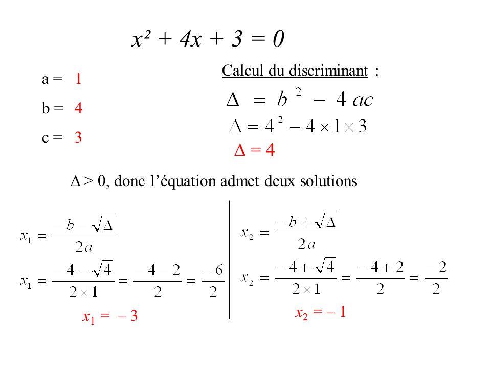 x² + 4x + 3 = 0 a = b = c = 143143 Calcul du discriminant :  = 4  > 0, donc l'équation admet deux solutions x 1 = – 3 x 2 = – 1