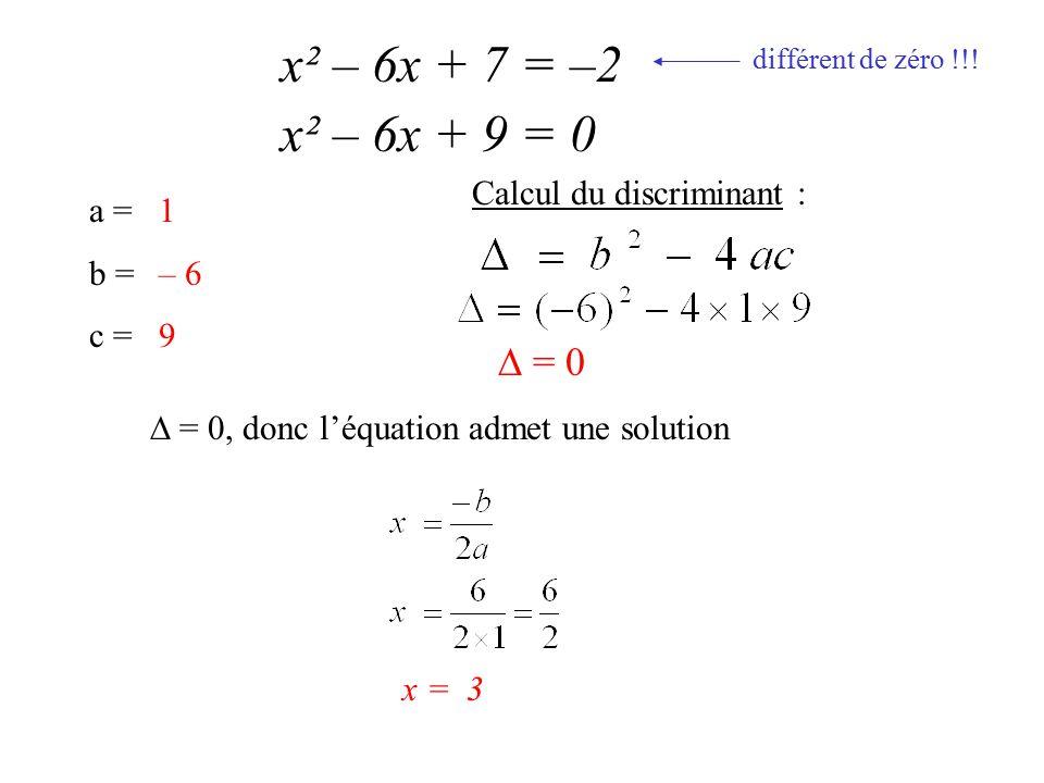 x² – 6x + 7 = –2 a = b = c = 1 – 6 9 Calcul du discriminant :  = 0  = 0, donc l'équation admet une solution x = 3 x² – 6x + 9 = 0 différent de zéro !!!