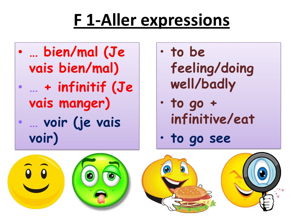 F 1-Aller expressions … bien/mal (Je vais bien/mal) … + infinitif (Je vais manger) … voir (je vais voir) … bien/mal (Je vais bien/mal) … + infinitif (Je vais manger) … voir (je vais voir) to be feeling/doing well/badly to go + infinitive/eat to go see to be feeling/doing well/badly to go + infinitive/eat to go see