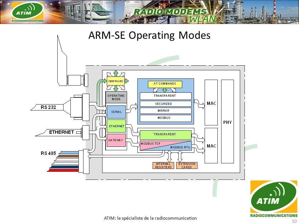 ARM-SE Operating Modes ATIM: le spécialiste de la radiocommunication 10