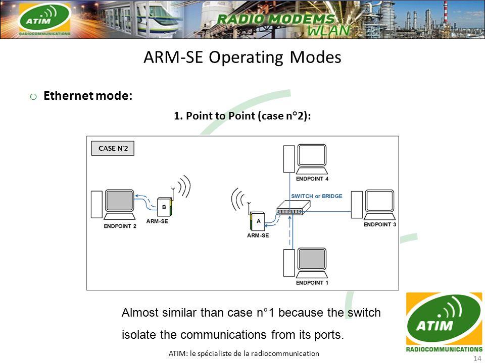 o Ethernet mode: 1.