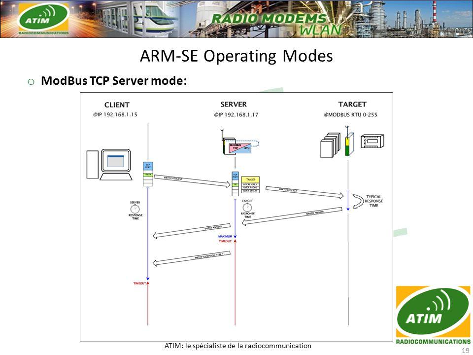 o ModBus TCP Server mode: ARM-SE Operating Modes ATIM: le spécialiste de la radiocommunication 19