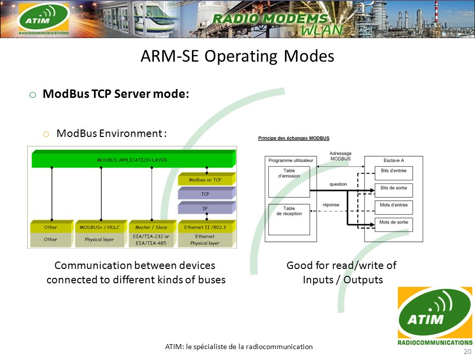 o ModBus TCP Server mode: o ModBus Environment : ARM-SE Operating Modes ATIM: le spécialiste de la radiocommunication 20 Communication between devices connected to different kinds of buses Good for read/write of Inputs / Outputs