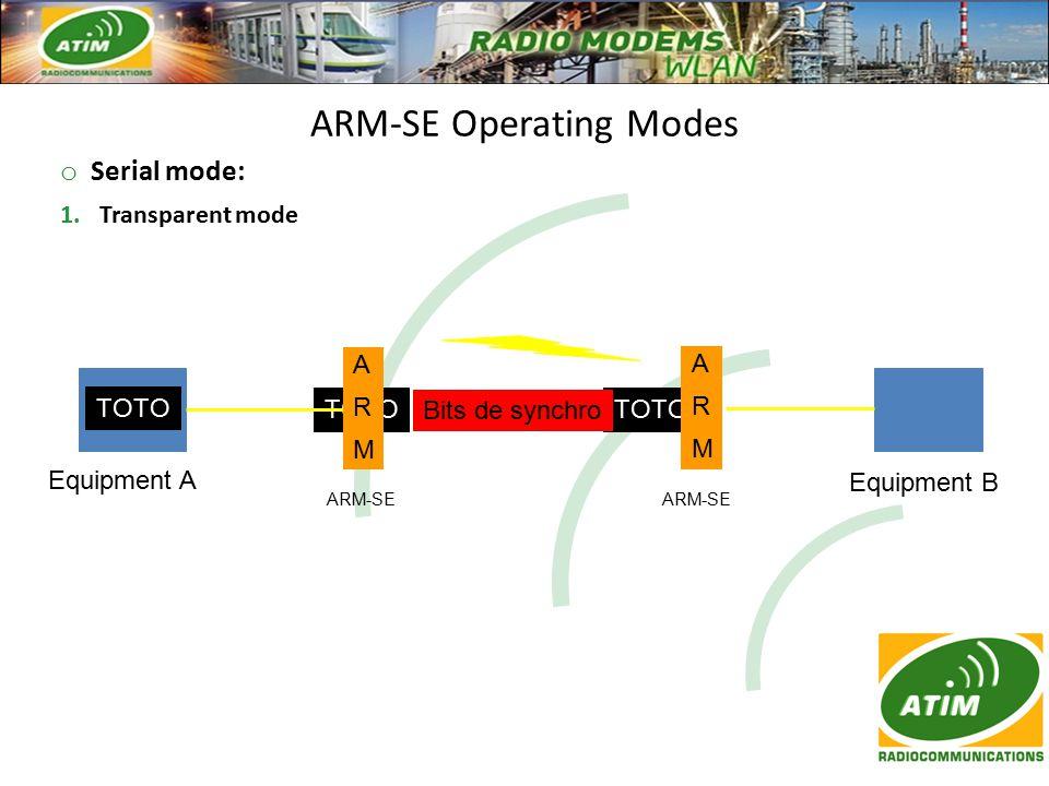 ARM-SE Operating Modes TOTO Bits de synchro TOTO Equipment A Equipment B ARMARM ARMARM ARM-SE o Serial mode: 1.Transparent mode