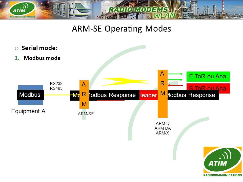 ARM-SE Operating Modes Header Modbus Equipment A S ToR ou Ana E ToR ou Ana ARM-D ARM-DA ARM-X Header Modbus Response ARMARM ARMARM RS232 RS485 ARM-SE o Serial mode: 1.Modbus mode