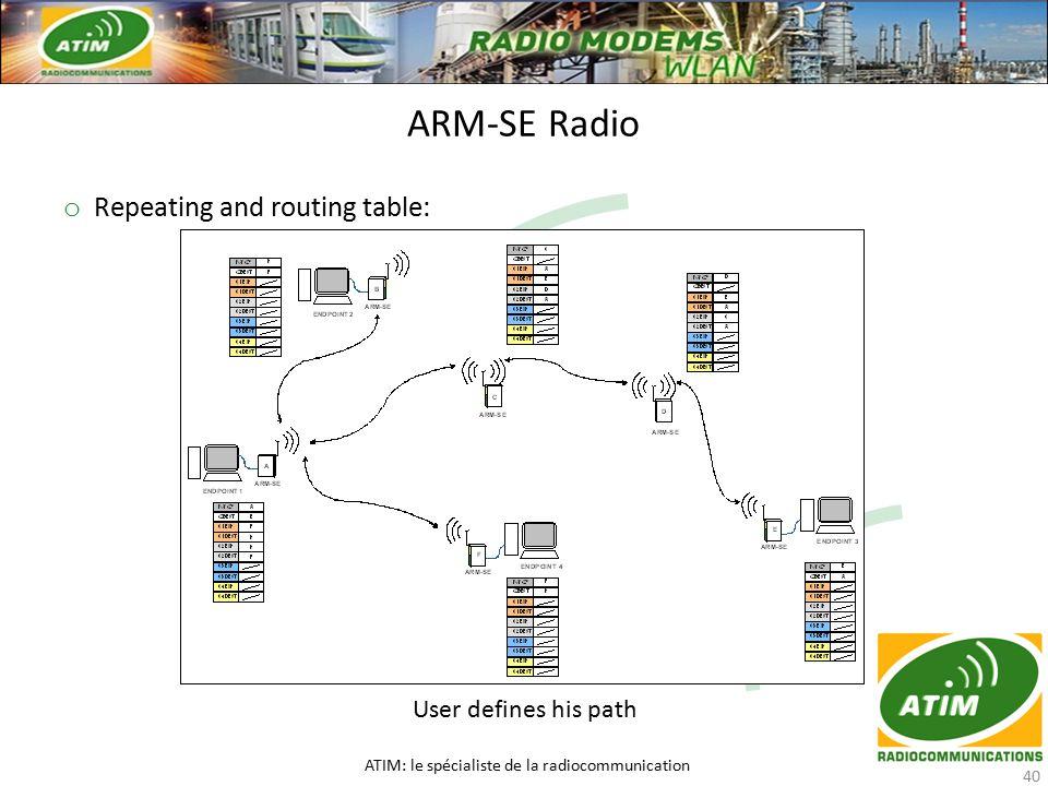 o Repeating and routing table: ARM-SE Radio ATIM: le spécialiste de la radiocommunication 40 User defines his path