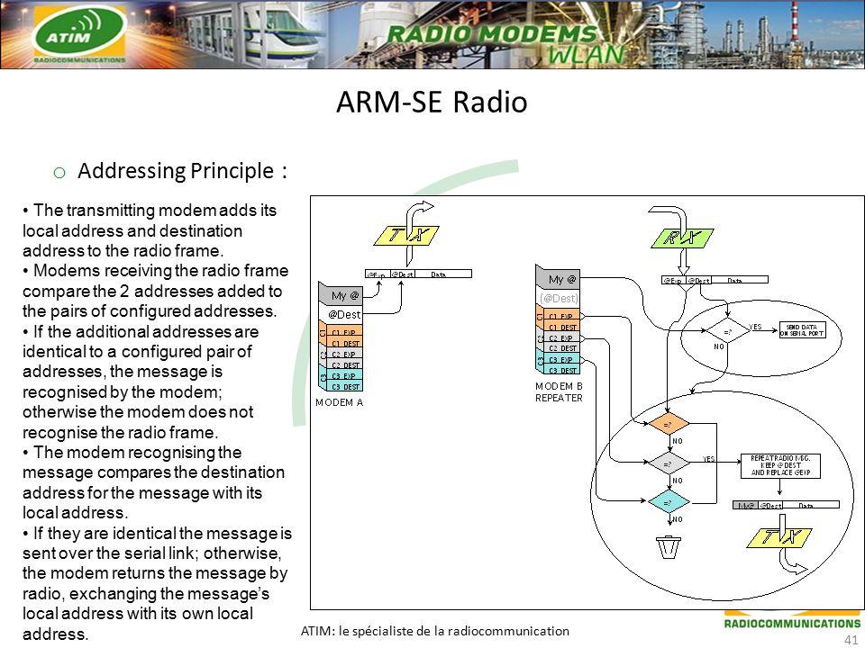 o Addressing Principle : ARM-SE Radio ATIM: le spécialiste de la radiocommunication 41 The transmitting modem adds its local address and destination address to the radio frame.