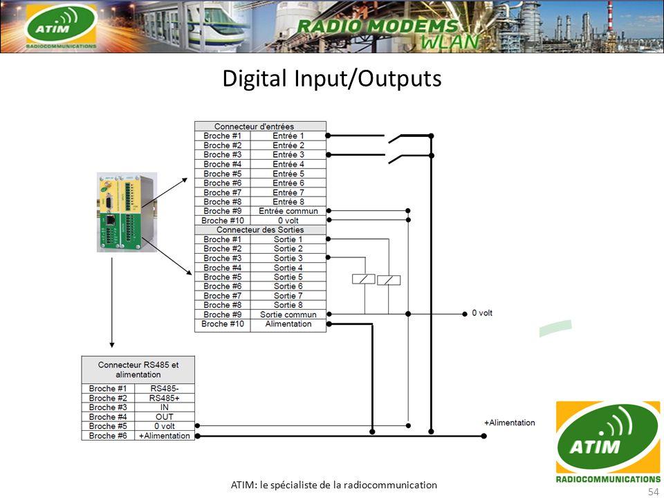 Digital Input/Outputs ATIM: le spécialiste de la radiocommunication 54