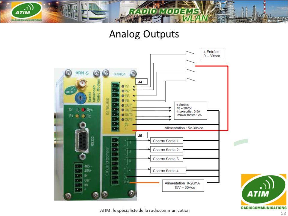 Analog Outputs ATIM: le spécialiste de la radiocommunication 58