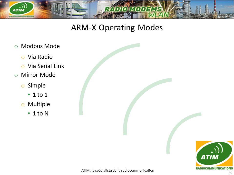 o Modbus Mode o Via Radio o Via Serial Link o Mirror Mode o Simple 1 to 1 o Multiple 1 to N ARM-X Operating Modes ATIM: le spécialiste de la radiocommunication 59