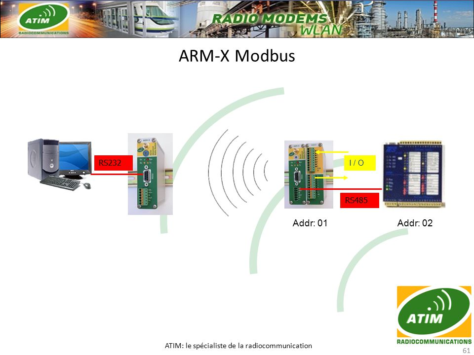 ARM-X Modbus ATIM: le spécialiste de la radiocommunication 61 RS232 RS485 I / O Addr: 01Addr: 02