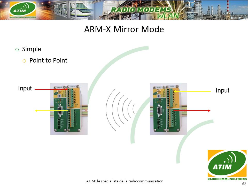 o Simple o Point to Point ARM-X Mirror Mode ATIM: le spécialiste de la radiocommunication 62 Input