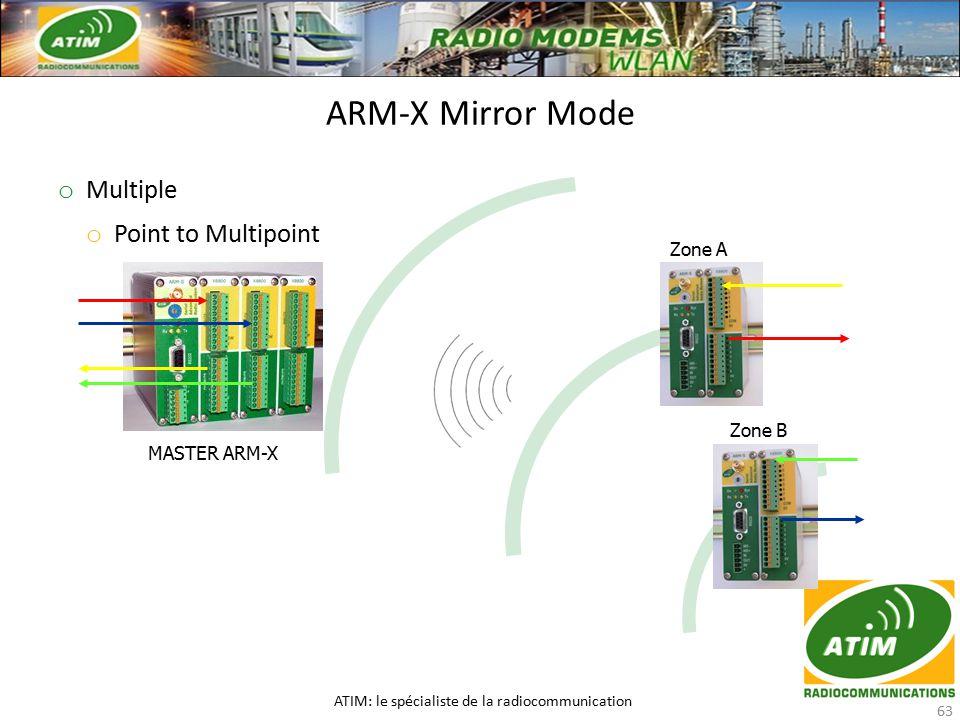 o Multiple o Point to Multipoint ARM-X Mirror Mode ATIM: le spécialiste de la radiocommunication 63 Zone A Zone B MASTER ARM-X