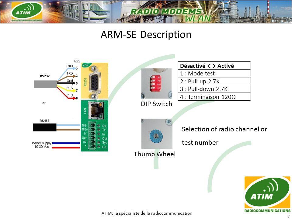 ARM-SE Description ATIM: le spécialiste de la radiocommunication 7 Désactivé ↔ Activé 1 : Mode test 2 : Pull-up 2.7K 3 : Pull-down 2.7K 4 : Terminaison 120Ω Selection of radio channel or test number DIP Switch Thumb Wheel
